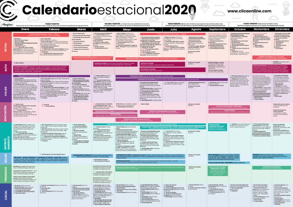 Calendario de marketing estacional 2020 Clica online
