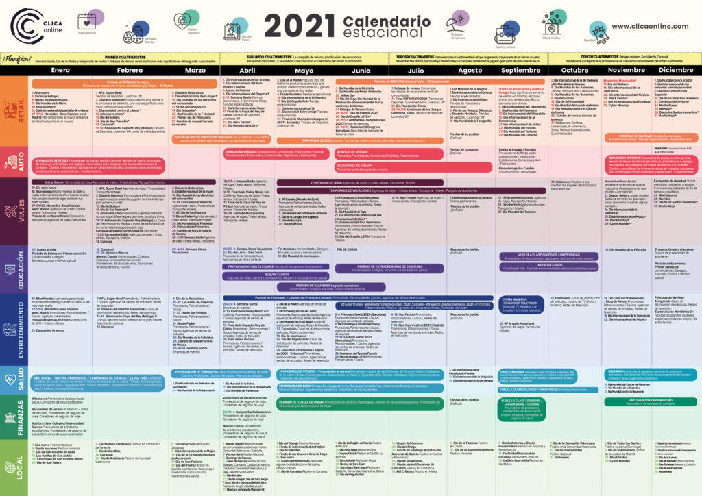 Calendario estacional de marketing digital 2021